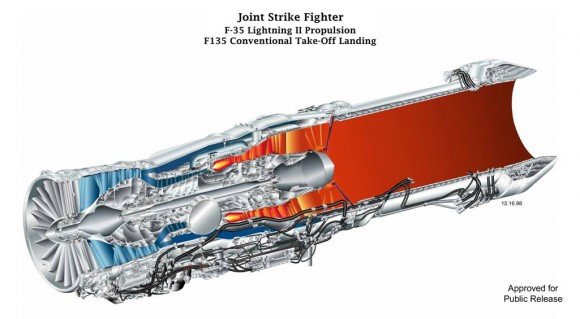 F135 CTOL cutaway - imagem Pratt & Whitney