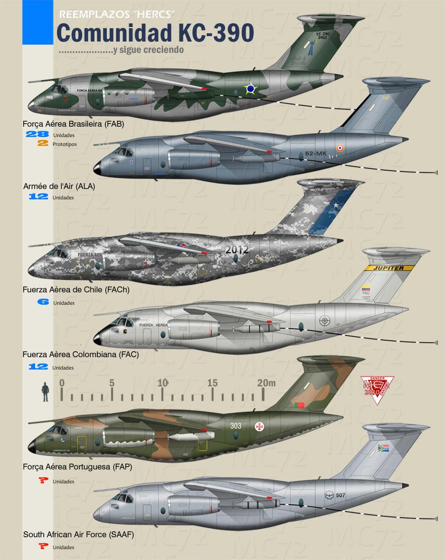 KC-390_ordenados.jpg