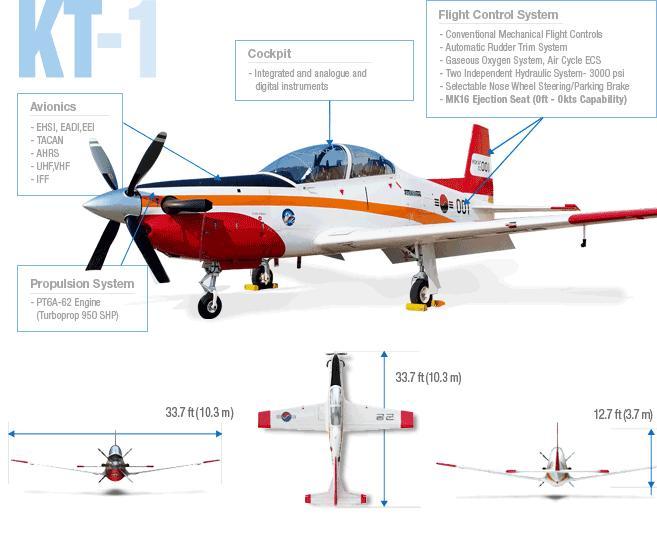 PERU Ensamblara Aviones KT1 - Página 2 Especificações-KT-1-imagem-KAI