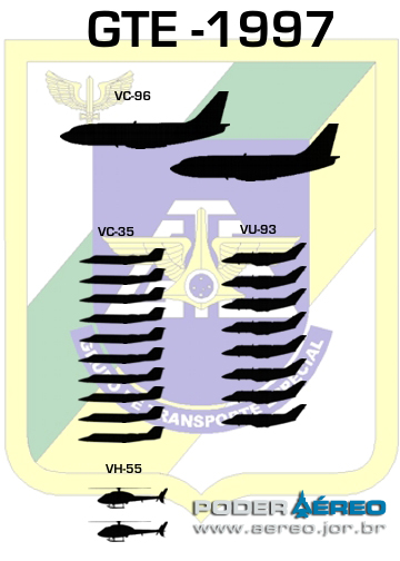 GTE 1997