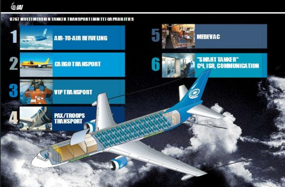 767 MMTT - concepções 2 IAI
