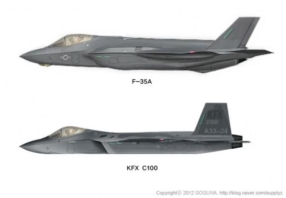 KFX C100 vs F-35A - GOGUMA via F-16 net