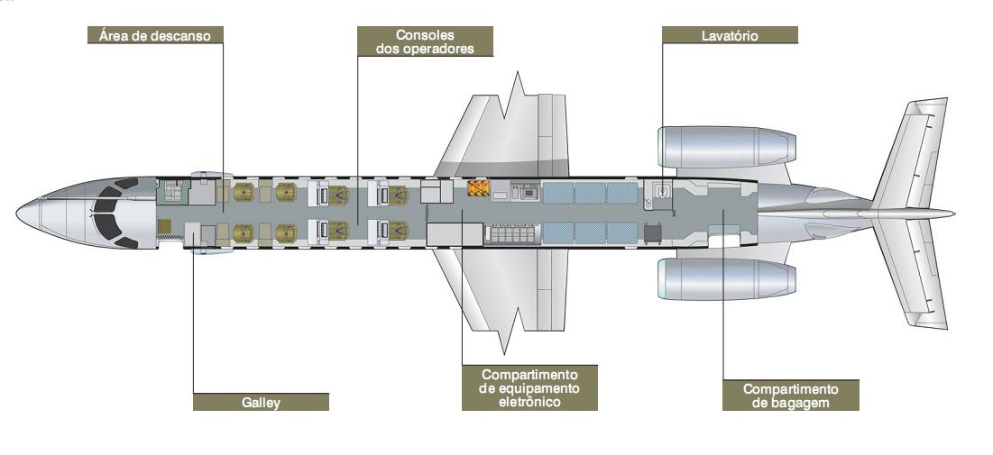 EMB-145 AEWC configuracao interna
