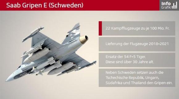 Gripen E infográfico tela 1 - SFTV