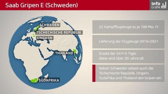 Gripen E infográfico tela 5 - SFTV