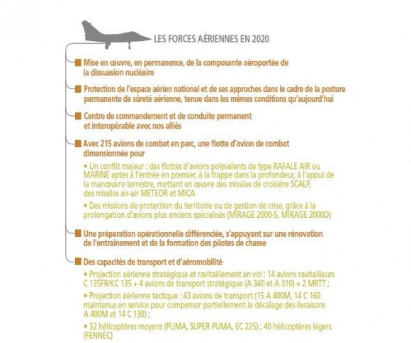 Página do dossiê da Lei de Programação Militar 2014-2019