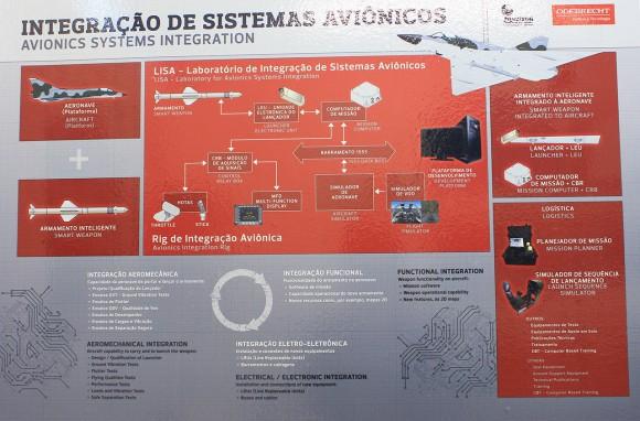 Mectron - Integração de sistemas aviônicos