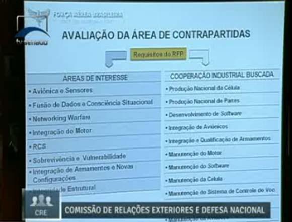 Audiência F-X2 e escolha Gripen na CRE - tela capturada apresentação COPAC - áreas de interesse de transferência de tecno