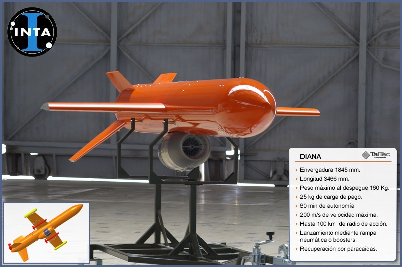 UAV Diana