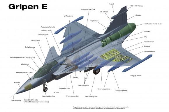 Gripen E em detalhes - legendas em inglês - ilustração Saab