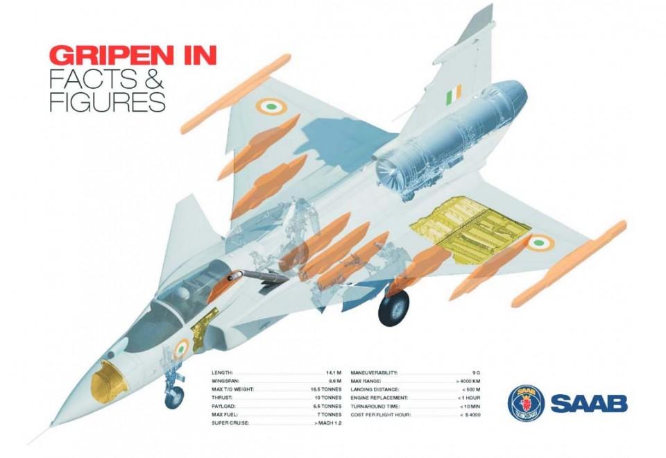 Gripen IN - imagem Saab - página da campanha do Gripen para a Índia