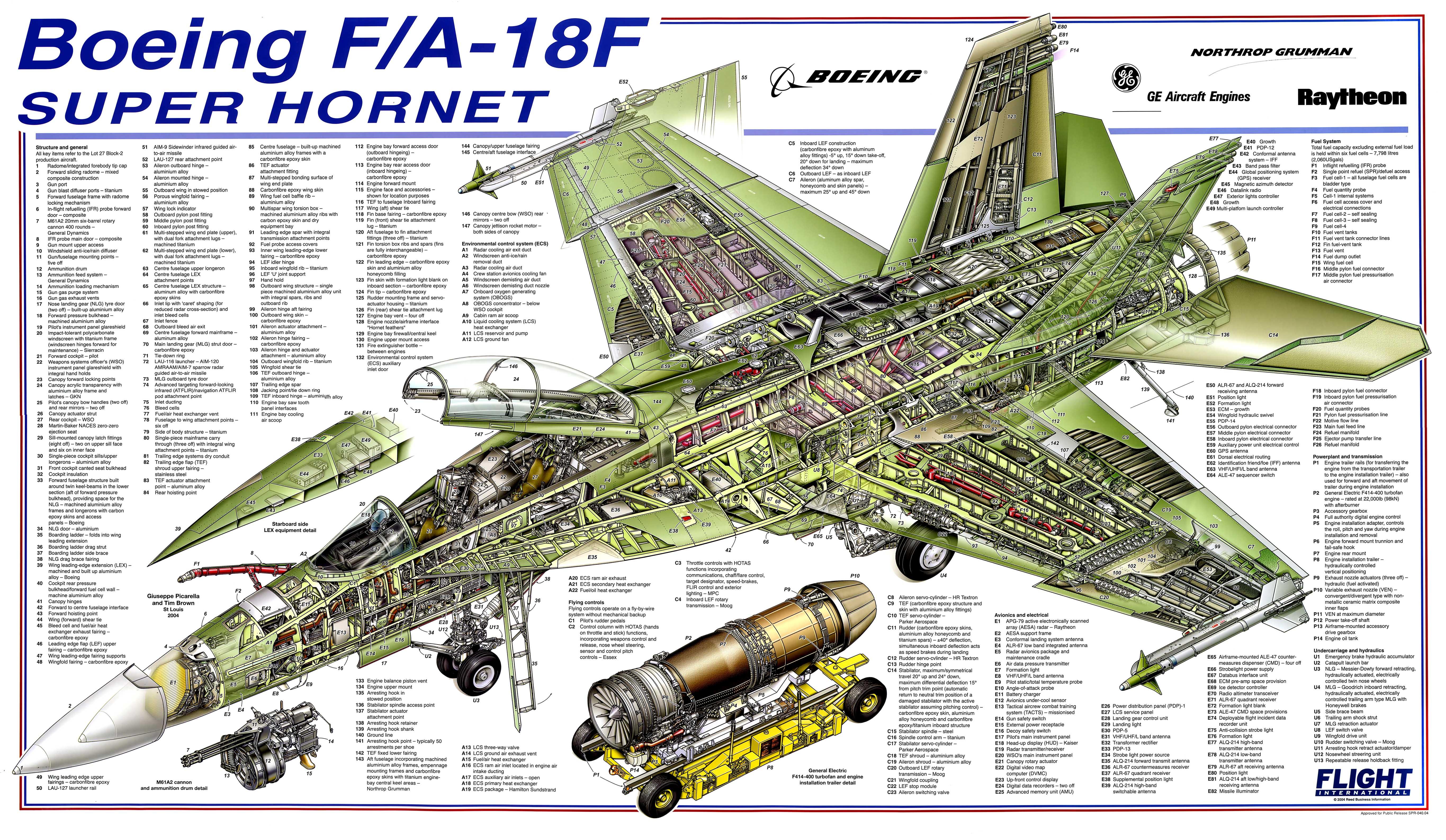 boeing-fa-18f-super-hornet.jpg