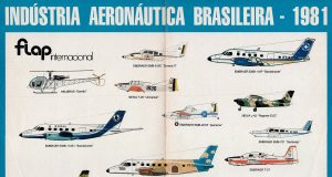 Poster Indústria Aeronáutica Brasileira - 1981