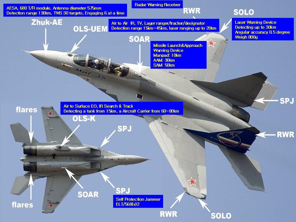 ¿Cual es tu análisis,propuesta o planteo de nuevo caza para la FAA? - Página 2 Mig-35-4
