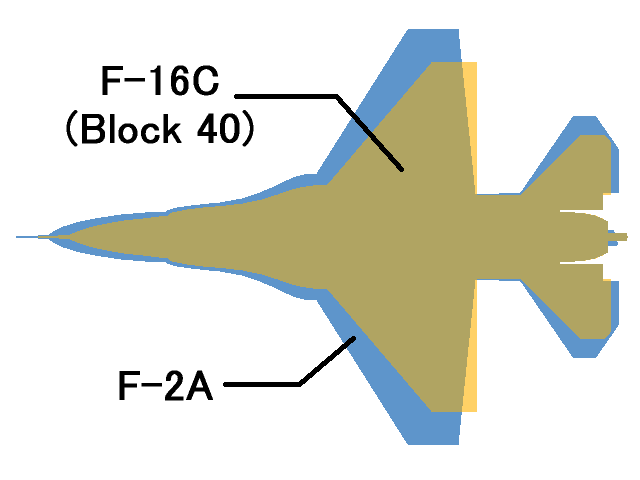 f2andf161