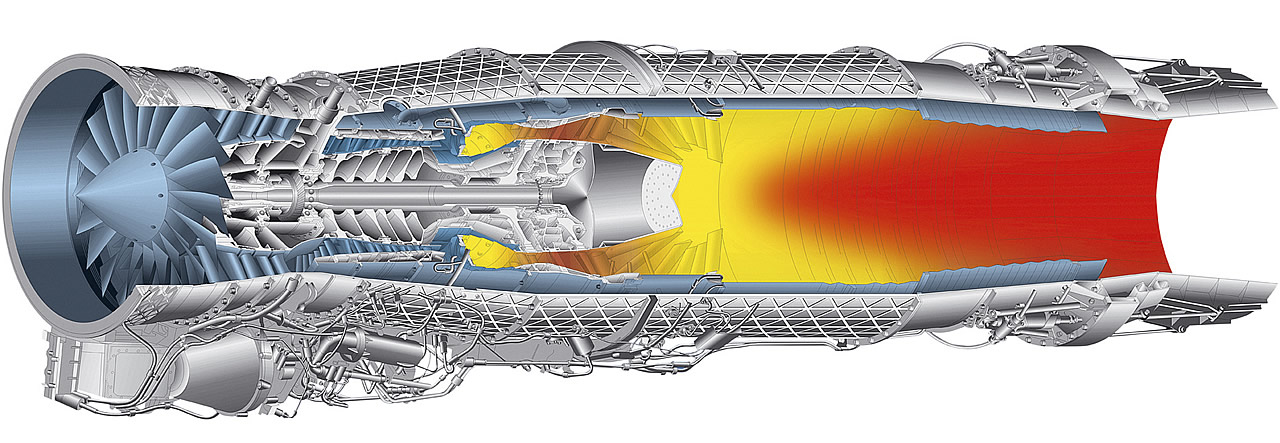 Anatomy of a jet engine