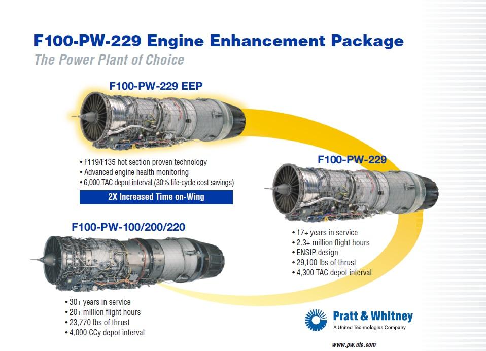 f135 engine diagram #12 f135 engine specs f135 engine diagram #12