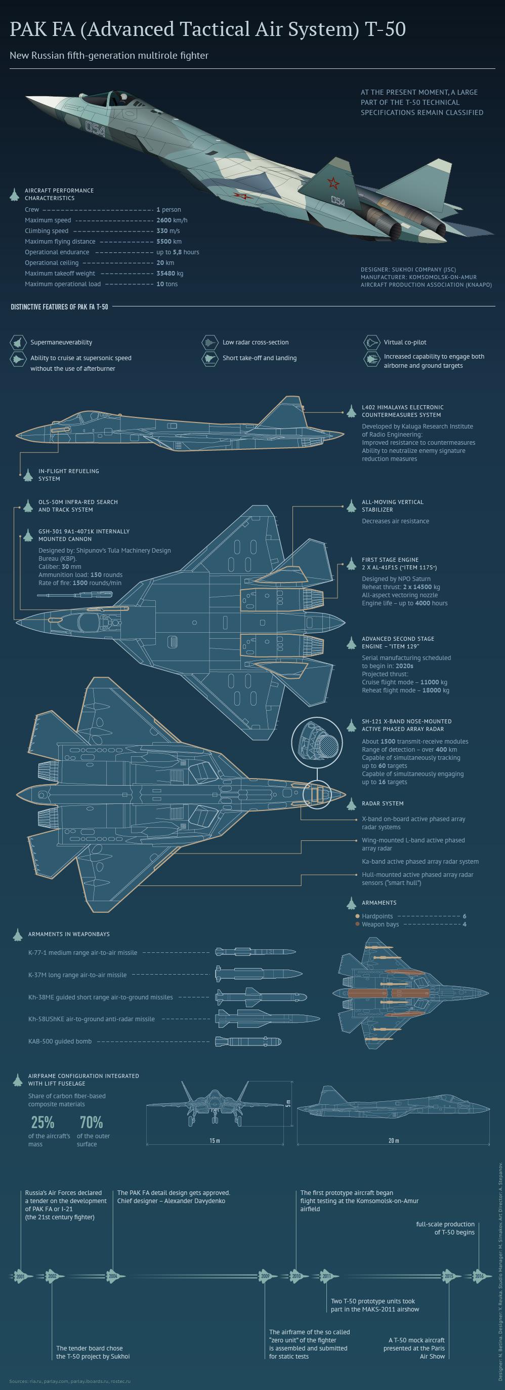 Su-57-1.png