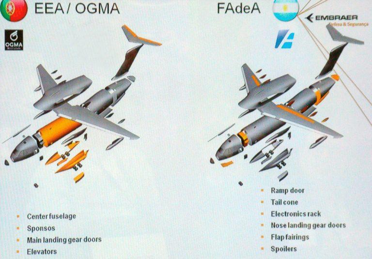 KC-390-Roll-out-FD12-foto-15a-Nun%C3%A3o
