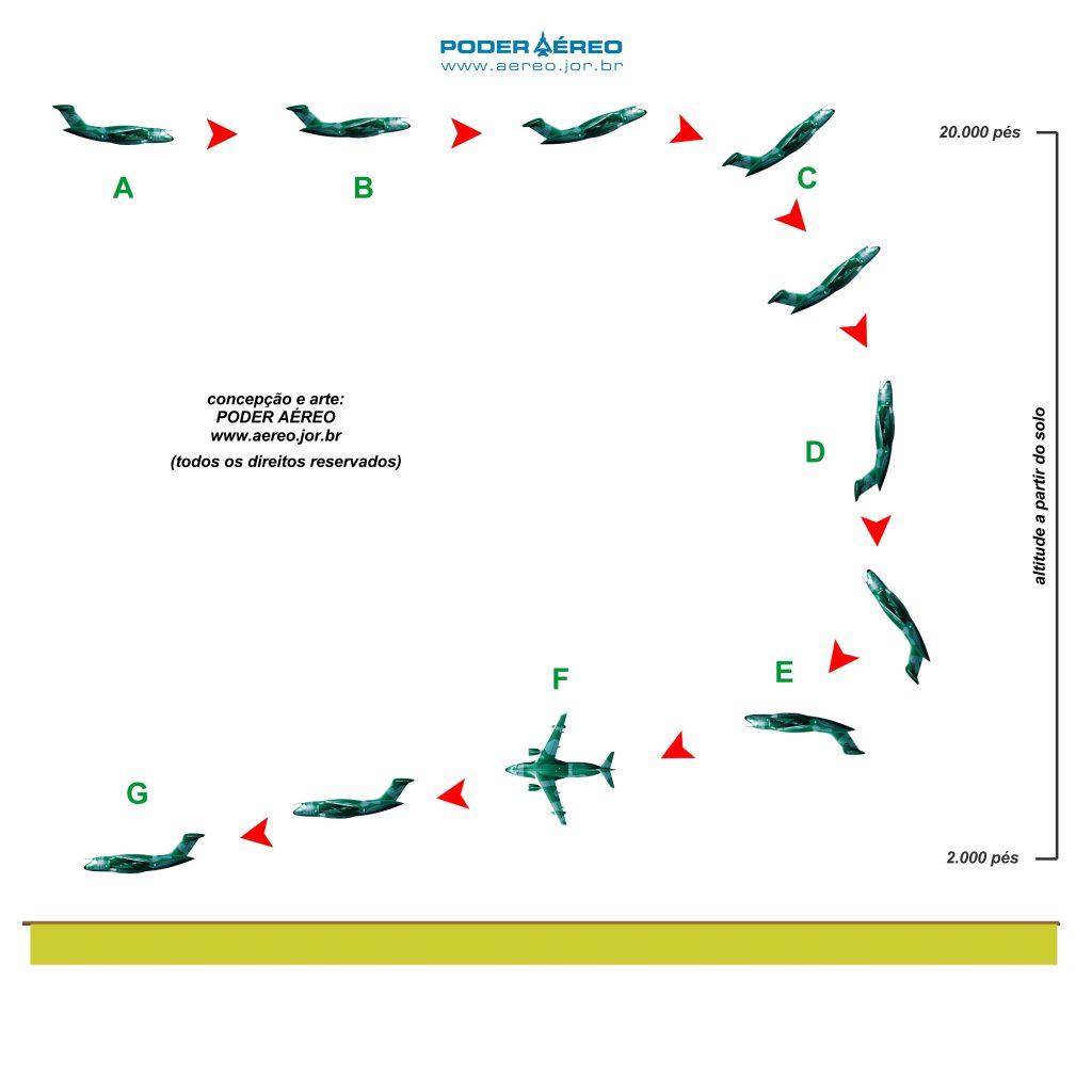 EMBRAER KC-390  - Página 6 Incidente-com-o-KC-390-poder-aereo-1024x1024