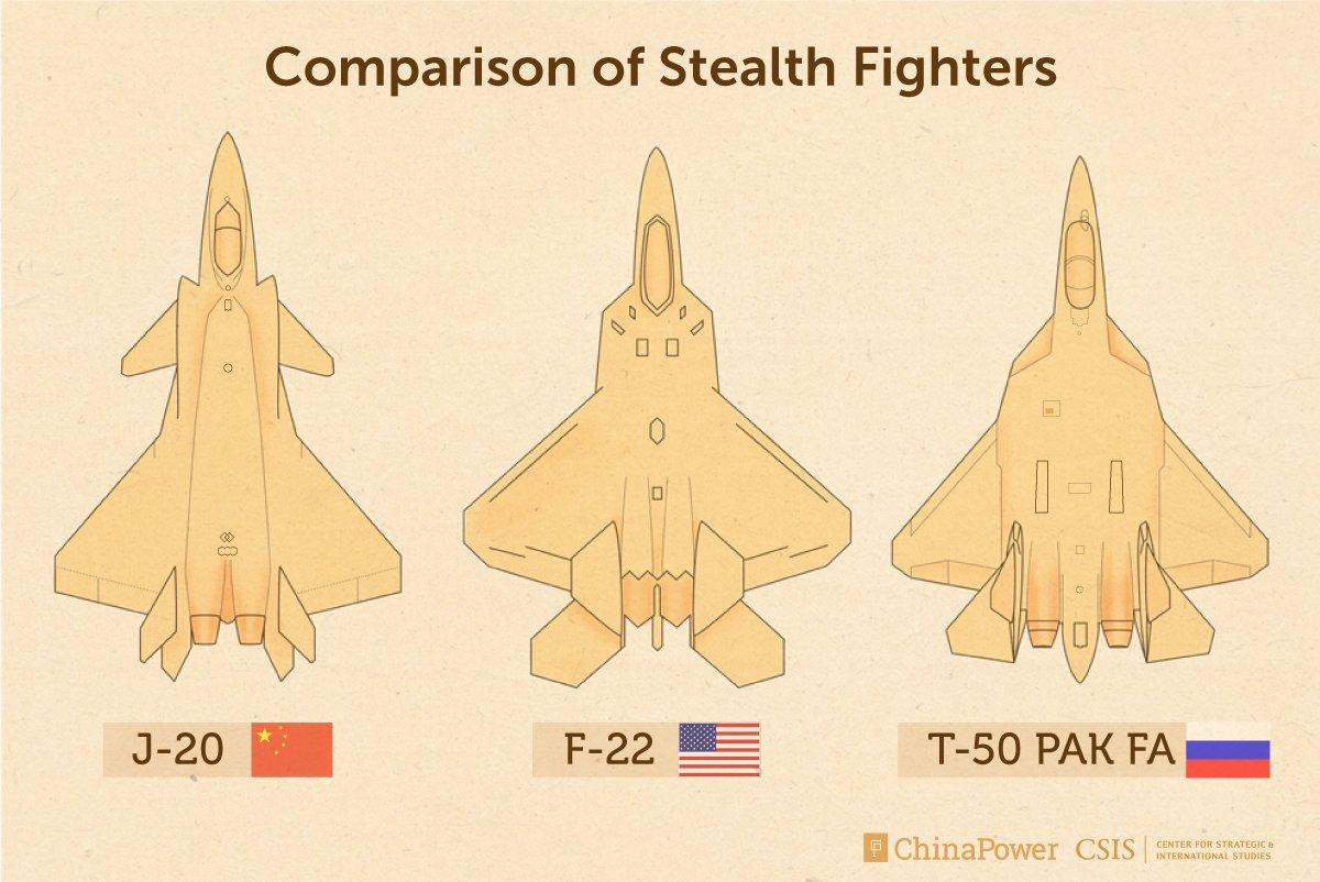 J-20-F-22-PAK-FA.jpg