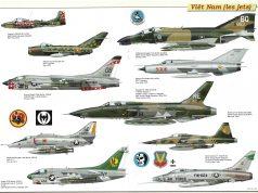 Os primeiros ases e as regras básicas do combate aéreo