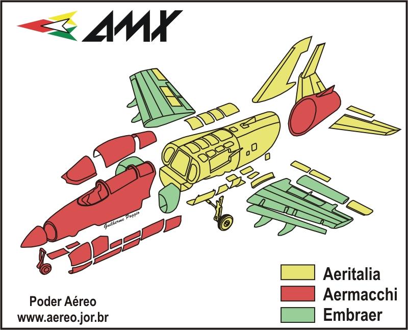 AMX-3empresas
