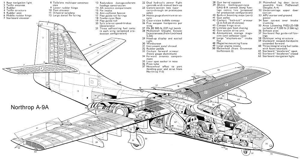 Northrop A-9A