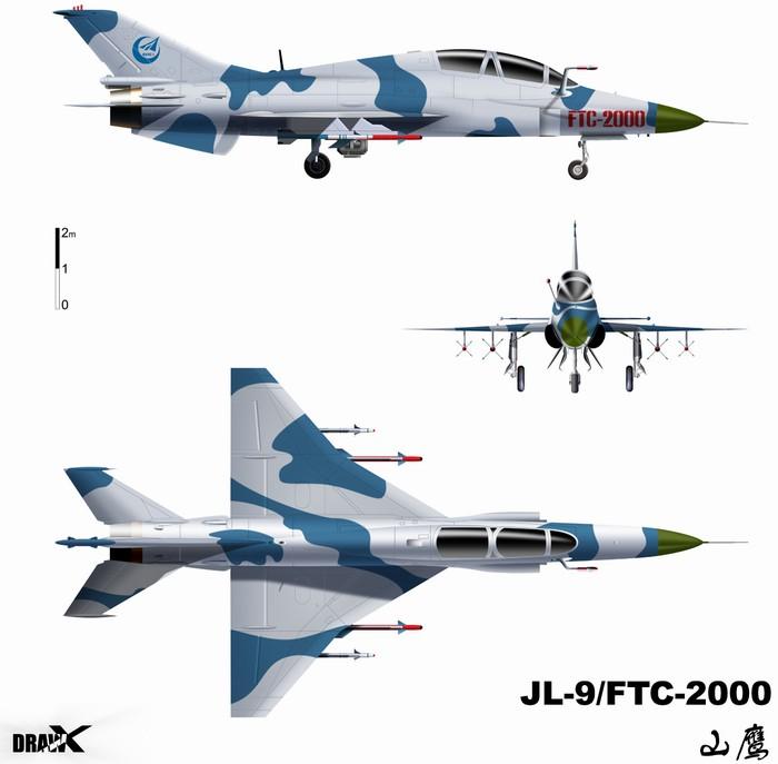 FTC-2000
