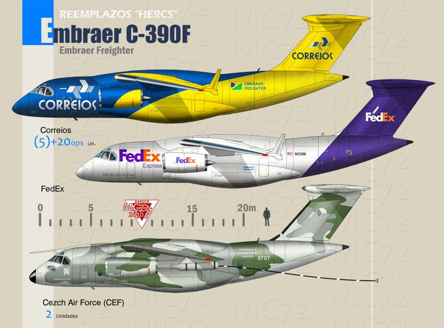 KC-390 Correios