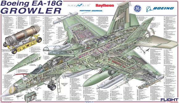 Boeing EA-18G GROWLER Poster small
