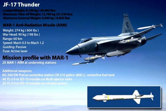 PAF JF-17 Thunder MRCA Poster-6
