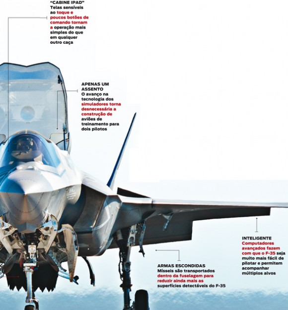 F-35 Infográfico Isto é 1
