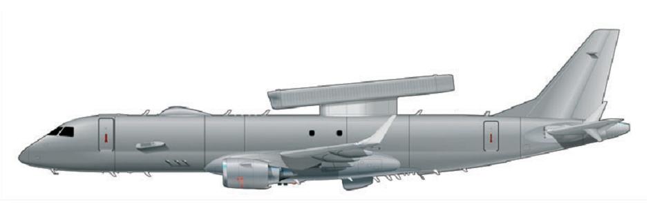 190 AEW&C