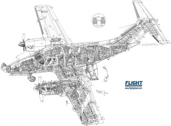 Embraer EMB 121 - cutaway - raio-x - Flight International