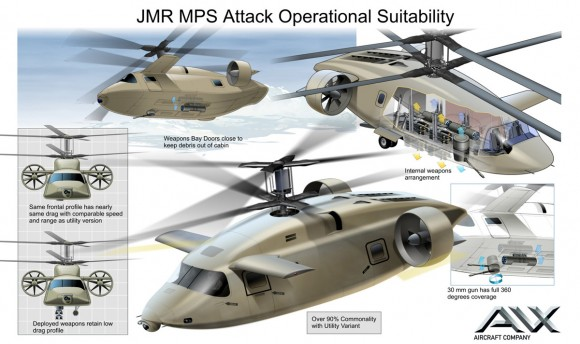 JMR MPS Attack Operational Suitability 300 (2)