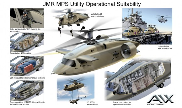 JMR MPS Utility Operational Suitability 300 (2)