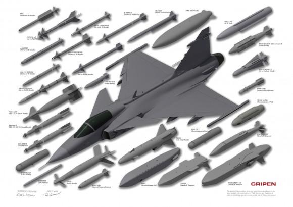 Gripen-weaponspread