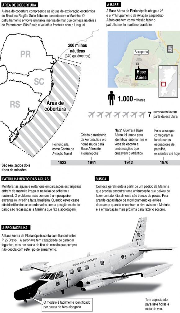 Infográfico Base Aérea de Florianópolis - Diário Catarinense