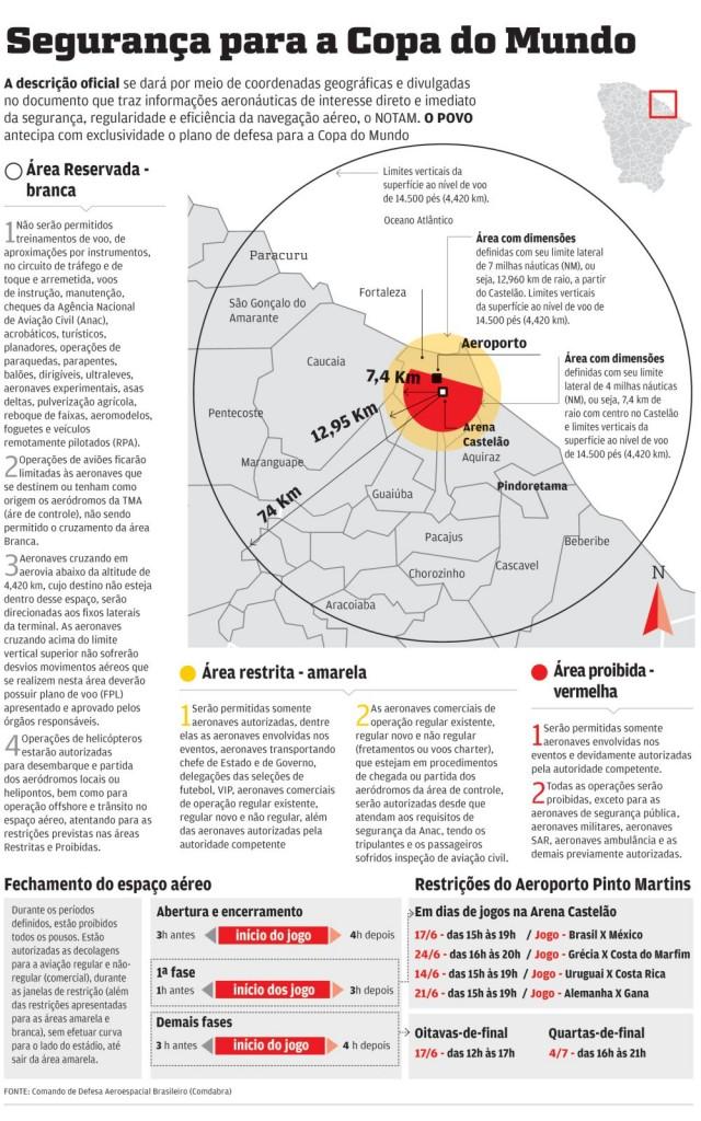 Seguranca-para-a-copa-do-mundo - infografico o povo