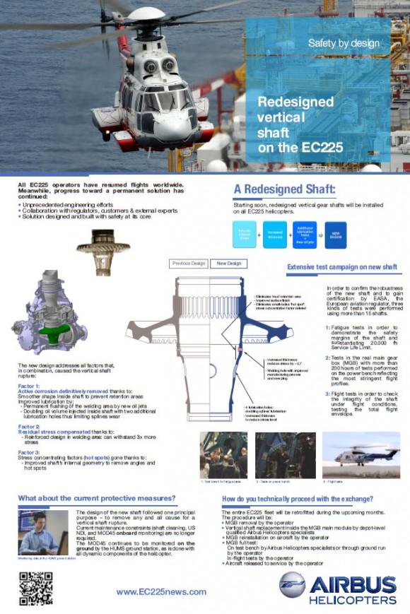 Poster novo projeto do eixo do EC225 - EC725 - reduzido de imagem Airbus Helicopters