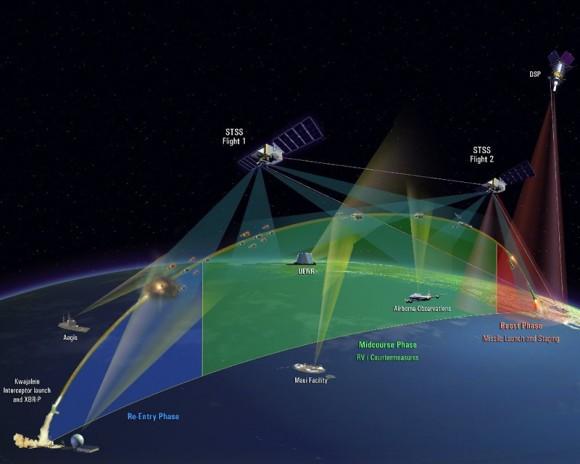 SPAC_STSS_Concept_lg