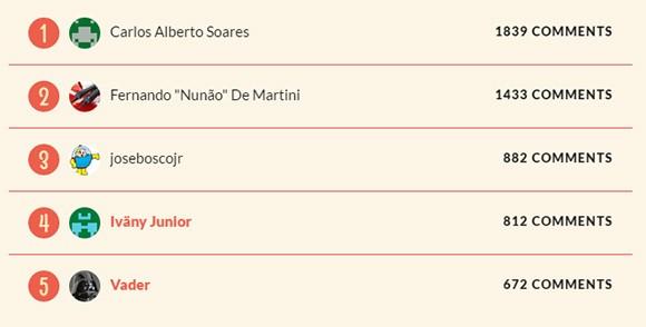 Maiores comentaristas do Poder Aéreo em 2014