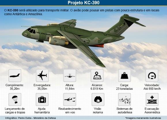 INFOGRAFICO-KC-390-Nova-Verso