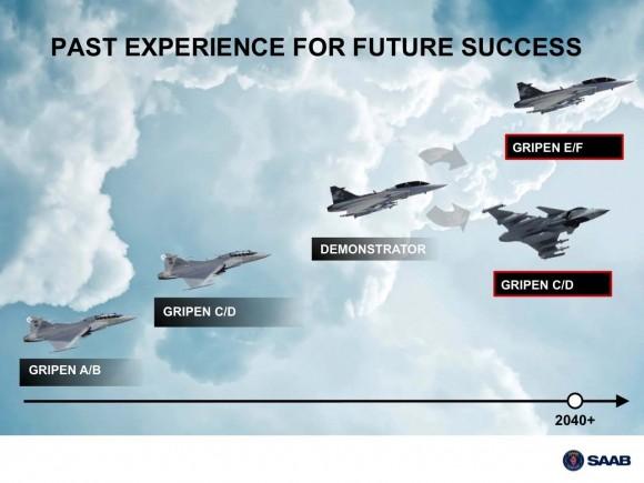 Desenvolvimento até Gripen EF e Gripen CD - tela apresentação Saab