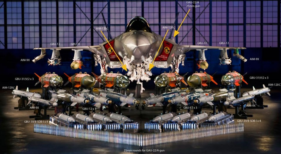 F-35A - armamentos em exposição - foto Lockheed Martin - Code One Magazine