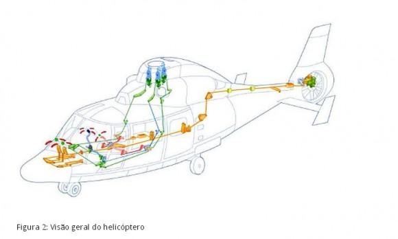 Nota investigação CENIPA acidente heli PP-LLS - figura 2 - divulgação Cecomsaer