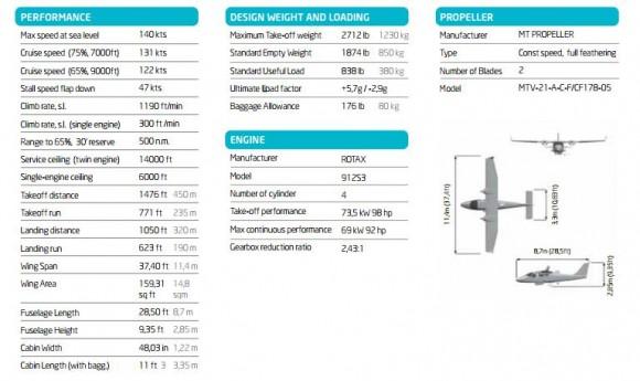 P2006T MRI - especificacoes - Indra