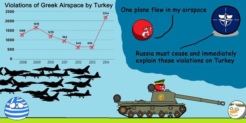 violacoes do espaco aereo turco por avioes gregos