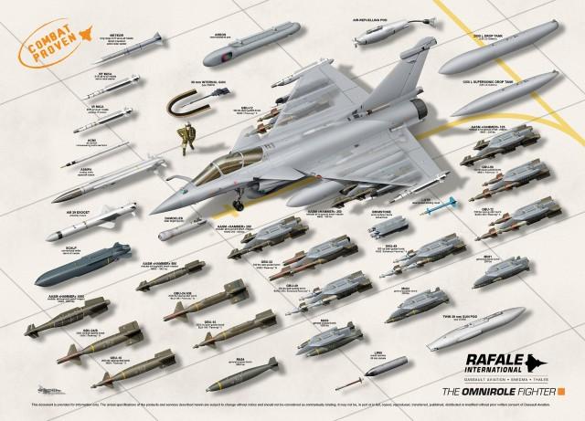 Sistema de Armas do Rafale. Clique na imagem para ampliar